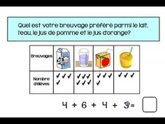 Diagrammes à pictogrammes Jus D'orange, Classroom, Cycle, Youtube, Pictogram, Diagram, Class Room, Youtubers, Youtube Movies