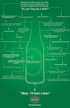 Heineken---One-choice-beer