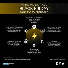 Infographies webmarketing & référencement - Mounir Digital Pixel, Social Media, Blog, Movie Posters, Internet, Digital Marketing, Info Graphics, Film Poster, Popcorn Posters