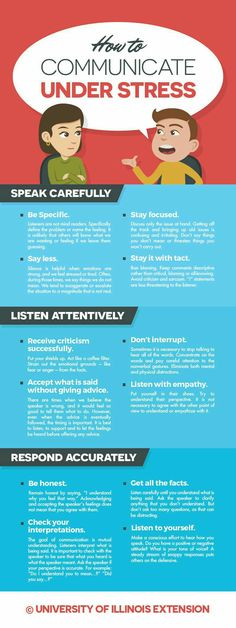 This provides helpful tips on how to communicate under stress. It is necessary to communicate in a positive, effective way even while under stress in the work place. This is necessary to make sure the stress does not damage any relationships. Effective Communication, Communication Skills, Assertive Communication, Communication Quotes, Leadership Quotes, Communication Interpersonnelle, Communication Techniques, Communication Relationship, Healthy Relationships