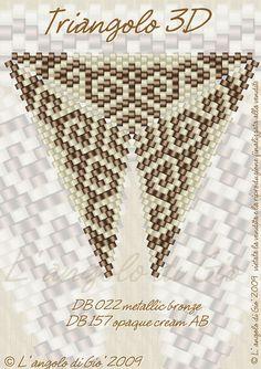 schéma triangle                                                                                                                                                                                 Mehr