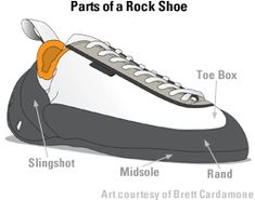 Parts of a Rock Shoe. the rest of this website is helpful on trying to find the right shoe fit too!