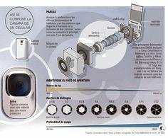 La cámara del celular, más que megapixeles