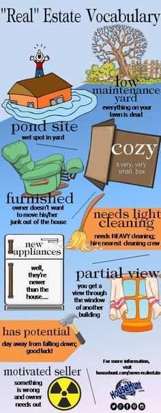"""Real"" Estate Vocabulary [Infographic]"