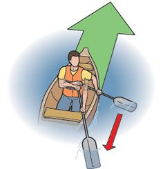 How to master five essential canoeing maneuvers.