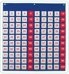 One hundred clear pockets make this washable chart perfect for teaching numbers, odds, evens and operations. Includes Teaching Guide and 100 numbered cards (colored differently on reverse to highlight number patterns). Online Art School, Number Patterns, Number Chart, 100 Chart, Teaching Numbers, Math Manipulatives, Curious Kids, Number Activities, Kindergarten Lessons