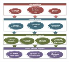 Balanced scorecard case study bank