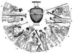 Dioses Eleusinos. Dibujo a partir de una cratera de Cumas: 1. Deméter 2. Perséfone 3. Atenea 4. Afrodita 5. Ártemis 6. Triptólemo 7. hierofante (sumo sacerdote del culto) 8. sacerdote del templo 9. heraldo 10. Hécate (con dos antorchas)
