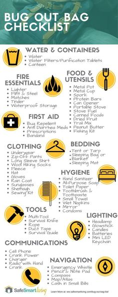 Bug Out Bag Checklist - Survival Tips More