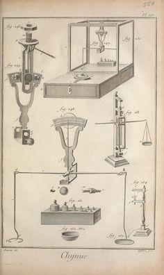 t.3 (1763) - Recueil de planches, sur les sciences, les arts libéraux, et les arts méchaniques : - Biodiversity Heritage Library  --  Weights and measure