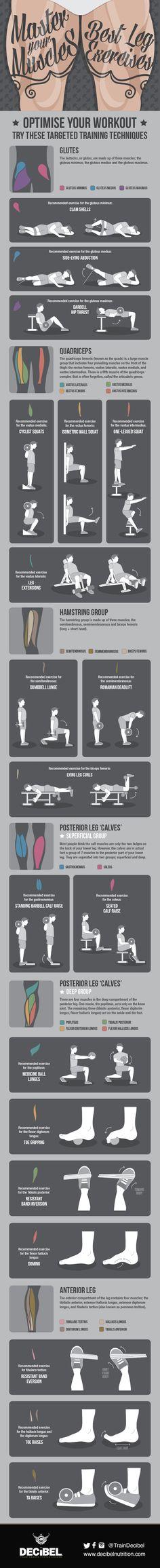 Andi Fauzi Firdaus: Bagaimana Melatih Otot Kaki Dengan Baik