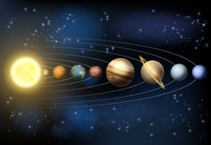 "In this high school astronomy activity, students will complete a data table by filling in the correct data from the ""data bank"" for each planet in the solar system. An answer key is included. The assignment was designed to be printed on x paper. Solar System Planets, Our Solar System, Fotos Do Hubble, Arte Do Sistema Solar, Solar System Poster, Venus And Mars, Dwarf Planet, Flat Earth, Space And Astronomy"