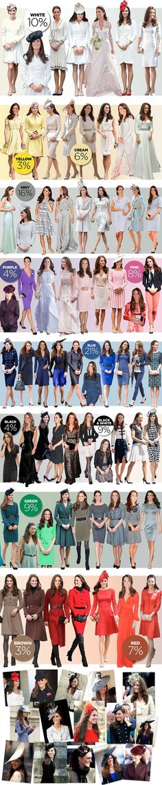 Catherine, Duchess of Cambridge, aka Catherine Elizabeth 'Kate' Middleton, leads the Best Dressed Lists.