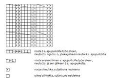 Helppo tupsupipo palmikoiden – Nurjia silmukoita Periodic Table, Hello Kitty, Knitting, Words, Periodic Table Chart, Tricot, Periotic Table, Breien, Stricken