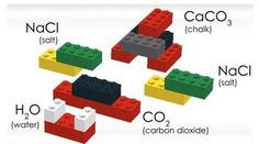 Free chemistry lesson plan with Legos.  Includes teacher's guide and student worksheets. 2-4 hours, ages 11 and up.