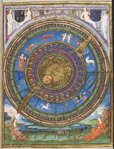 A depiction of the zodiac from a medieval almanac.