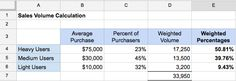 How to Calculate Sales Volume (Weighted Average) #sales #marketing #salestips