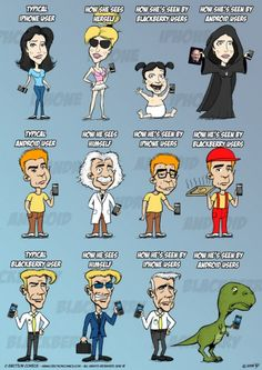different views of smart phone users