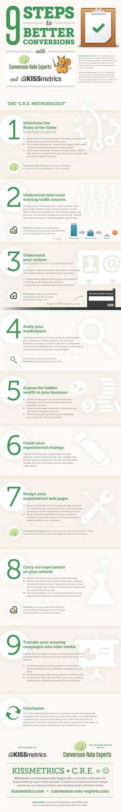 9 Steps to Better Conversions
