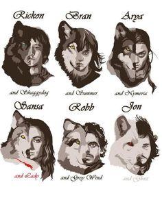 史塔克家族和他們的冰原狼