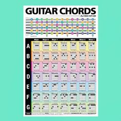 Acoustic Guitar - Always Wanted To Learn Guitar? Start Using These Tips Today! Guitar Chords Beginner, Guitar For Beginners, Music Chords, Guitar Riffs, Guitar Songs, Guitar Chord Chart, Guitar Tabs, Ukulele, Semi Acoustic Guitar
