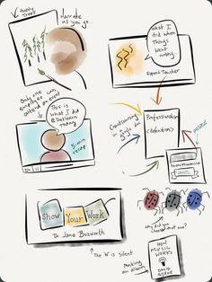 "Julie Dirksen's note  from a ""Show Your Work"" presentation for BlueVolt, Portland OR June 2014. Sharing tool: Twitter."