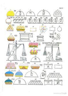 Les métaux dans les inscriptions égyptiennes - Richard Lepsius - Google Livres