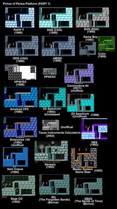Prince of Persia Platform List