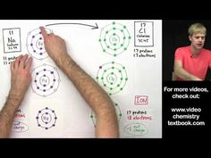 This guy has dozens of chem videos. A few are simple enough for munchkins to discover atoms, molecules, and so forth. The rest would be great for middle school or high school.
