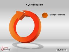 Cyclic Diagram Template