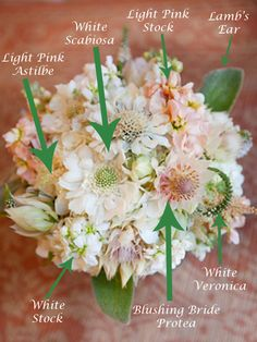 Bouquet Breakdown: Blushing Bride Bouquets
