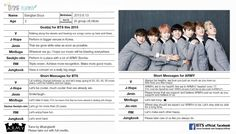 """Translation for  """"About #BTS  - To. BTS / To A.R.M.Y"""" #2015BTSFESTA #2YEARSWITHBTS  == cr: ARMY Base @bangtanitl"""