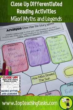 This Maori Myths and Legends differentiated reading comprehension resource includes FOUR Year Five and Six fiction literature passages with six engaging text dependent higher order thinking tasks - perfect for reading comprehension in your classroom! These print and go worksheets link directly to the New Zealand Curriculum, Level Three. Also suitable for Year Seven and Eight. Featuring Maui and the sun, Hatupatu and the Bird Woman and more!