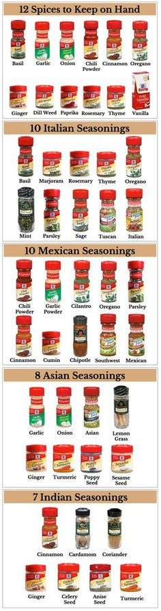 Spices to Keep on Hand - General, Italian, Mexican, Asian and Indian