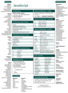html cheat sheet website \ html cheat sheet . html cheat sheet web design . html cheat sheet free printable . html cheat sheet basic . html cheat sheet 2019 . html cheat sheet website . html cheat sheet tips Computer Coding, Computer Technology, Computer Programming, Computer Science, Python Programming, Programming Sites, Ruby Programming, Teaching Technology, Teaching Biology