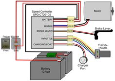 electric bike controller wiring diagram in addition electric motor rh pinterest com Scooter Cdi Wiring Diagram Scooter Electrical Diagram