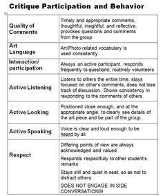 how to write a art critiquie