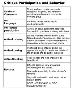 more art critique behavior expectations