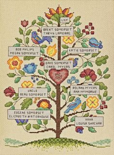 """Vintage Family Tree Counted Cross Stitch Kit-9""""X12"""" 14 Count"""