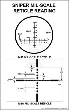 Sniper Mil-Scale Reticle Card by RedWireDesigns on DeviantArt Shooting Targets, Shooting Guns, Shooting Range, Weapons Guns, Guns And Ammo, Survival Tips, Survival Skills, Sniper Gear, Sniper Rifles