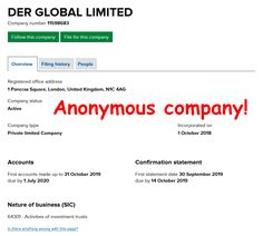 DER Global limited is an anonymous company! Company Number, Anonymous, Earn Money, Investing, Reading, Earning Money, Reading Books