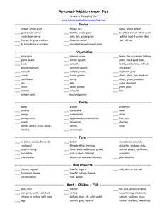 Mediterranean Diet Food Shopping List | food | Pinterest ...