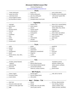 10 quick ways to lose weight fast gluten free mediterranean diet gluten free mediterranean diet meal planweekly healthy meal planner with grocery list freewhy low carb diets dont work plans download forumfinder Image collections