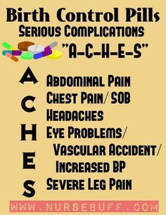ACHES Nursing Mnemonics, Nursing Assessment, Medical Surgical Nursing, Nursing School Notes, Nursing Tips, Ob Nursing, Nursing Programs, Eyes Problems, Leg Pain