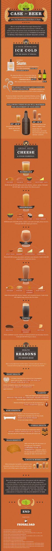Frugal Dad spiega come servire la birra, con quale cibo accompagnarla e come, se bevuta con moderazione, possa avere benefici sulla salute. Cheers!