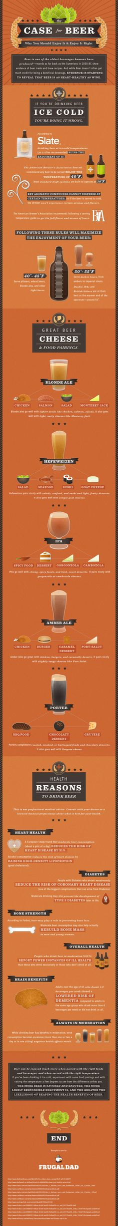 The Case for Beer: Why You Should Enjoy it and Enjoy it Right (Infographic)