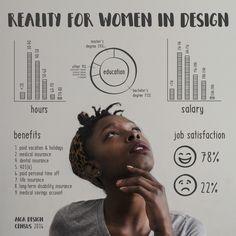 Design Census 2016