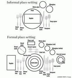 Formal Breakfast Table Setting 17 dining mistakes you're making and their simple fixes