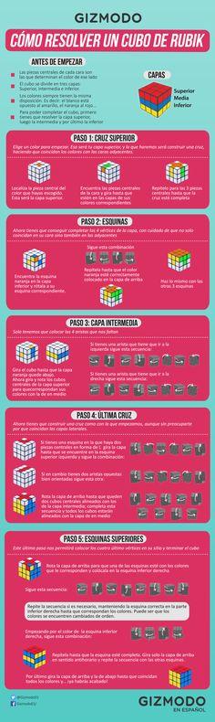 Aquí te mostramos cómo resolver el cubo de Rubik en cinco pasos, para que impresiones a tus amigos en todas las reuniones.