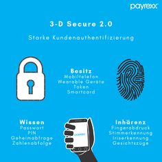 Ecommerce, September, Weather, 3d, Medium, Business, Switzerland, Cards, E Commerce